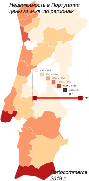 Цены на недвижимость португалия дом за день германия цена
